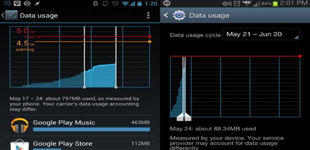 Cara Mengetahui Penggunaan Data HP Samsung